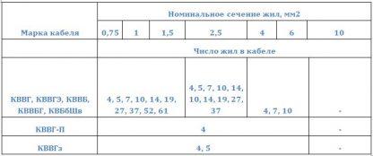 Номинальное сечение жилы и число жил в кабеле КВВГ, КВВГЭ, КВВБ, КВВБГ, КВБбШв, КВВГ-П, КВВГз