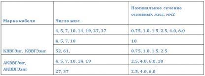 Номинальное сечение жилы и число жил в кабеле КВВГЭнг, КВВГЭзнг, АККВГЭнг, АКВВГЭзнг